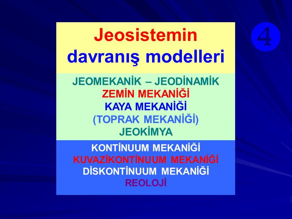 x Jeosistemin davranış modelleri JEOMEKANİK – JEODİNAMİK