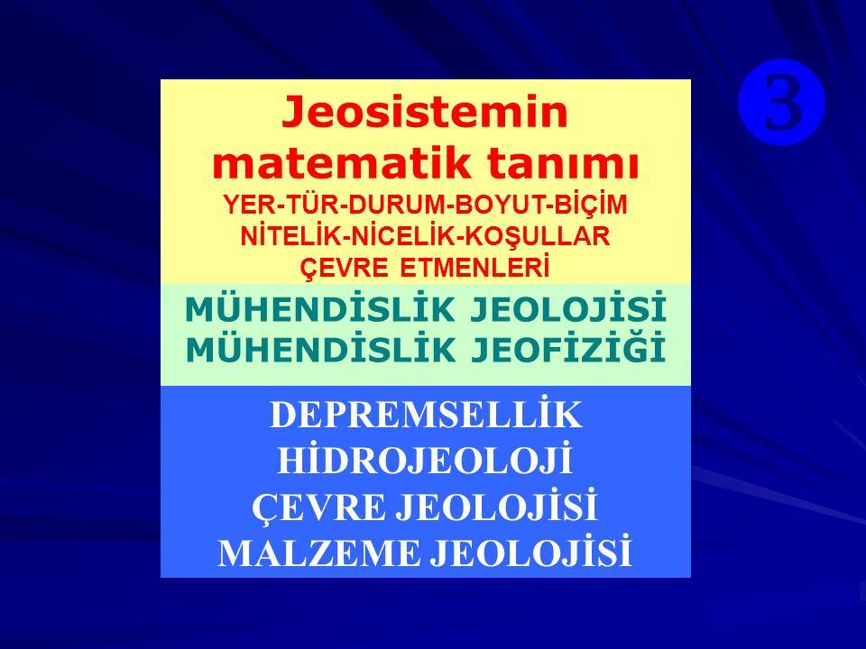 w Jeosistemin matematik tanımı DEPREMSELLİK HİDROJEOLOJİ