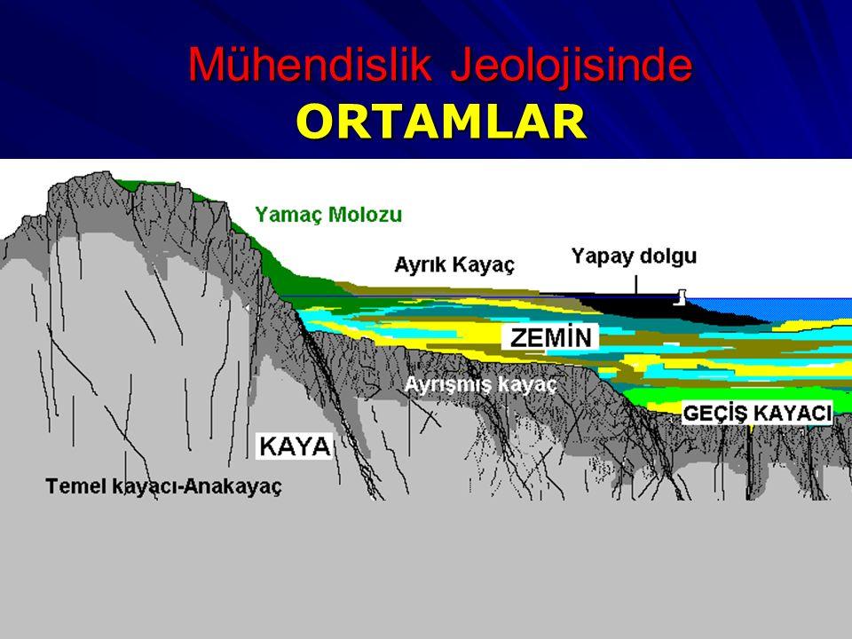 Mühendislik Jeolojisinde ORTAMLAR