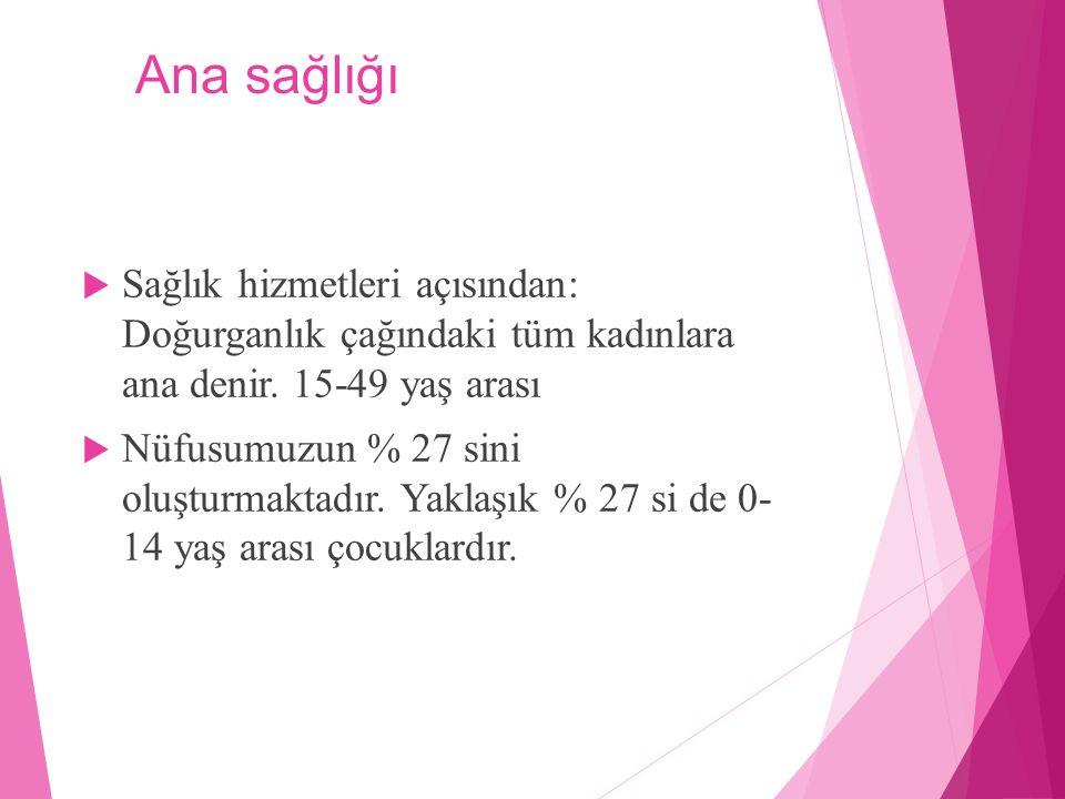 Ana sağlığı Sağlık hizmetleri açısından: Doğurganlık çağındaki tüm kadınlara ana denir. 15-49 yaş arası.