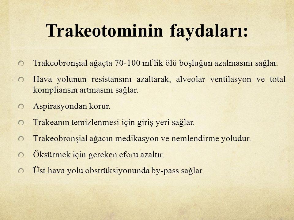 Trakeotominin faydaları: