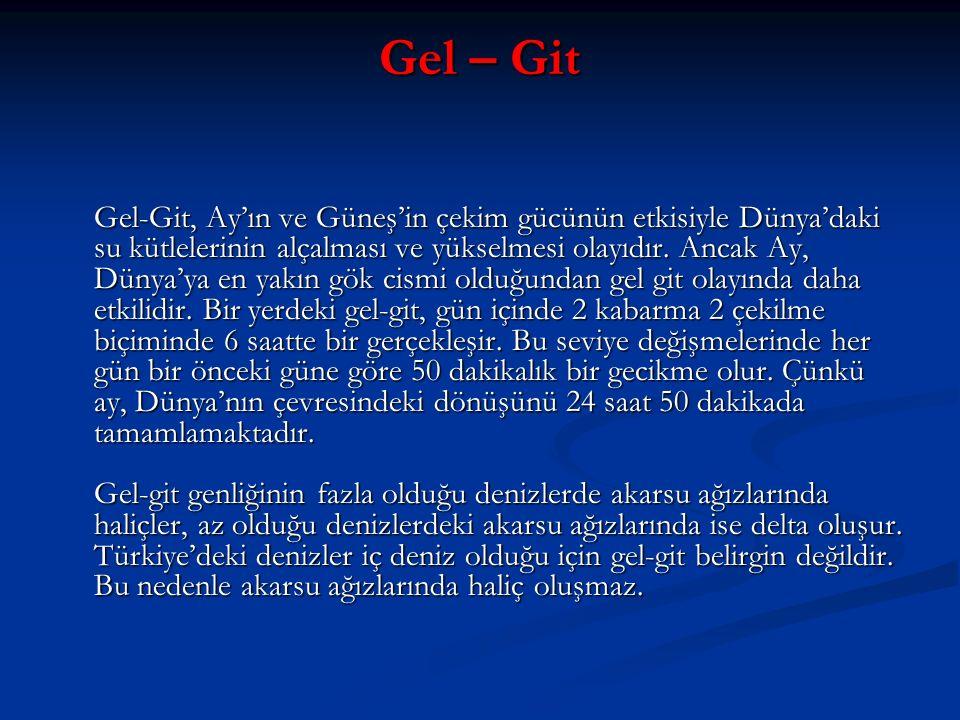 Gel – Git