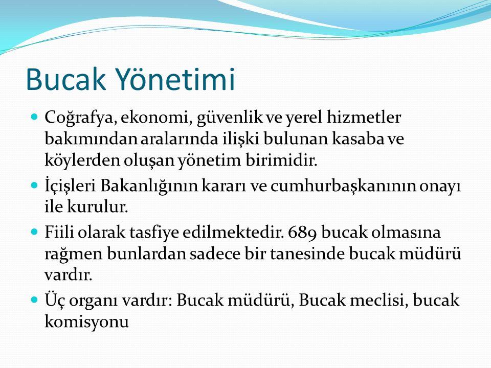 Bucak Yönetimi Coğrafya, ekonomi, güvenlik ve yerel hizmetler bakımından aralarında ilişki bulunan kasaba ve köylerden oluşan yönetim birimidir.
