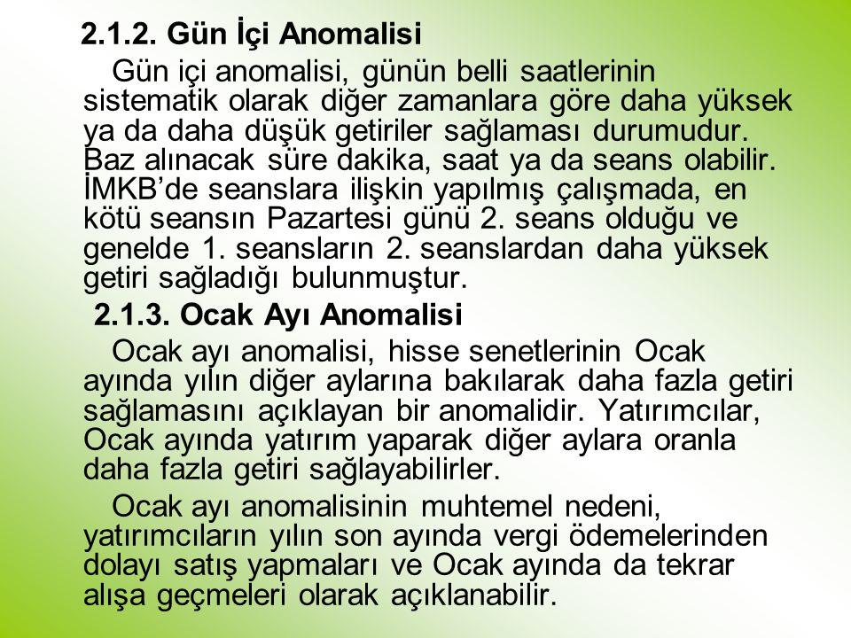 2.1.2. Gün İçi Anomalisi