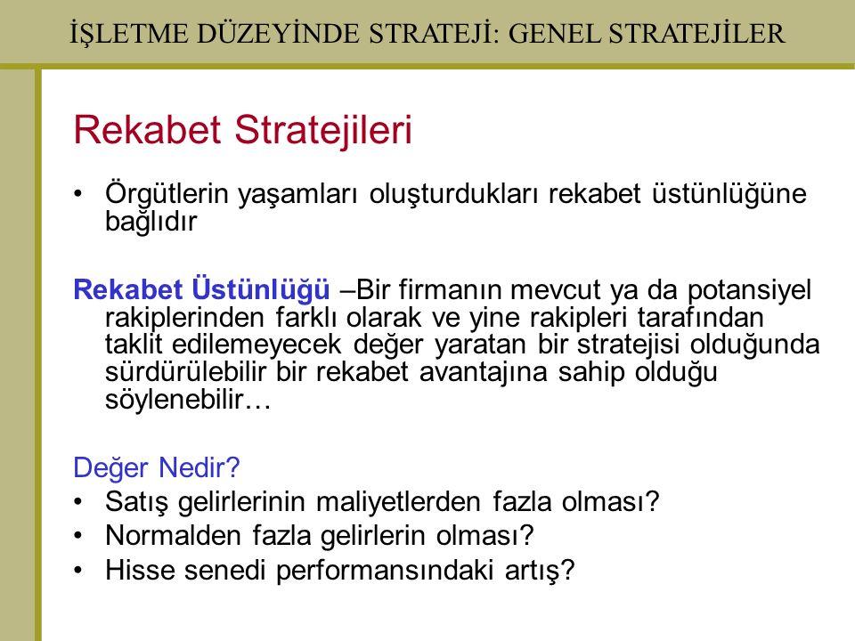 Rekabet Stratejileri Örgütlerin yaşamları oluşturdukları rekabet üstünlüğüne bağlıdır.