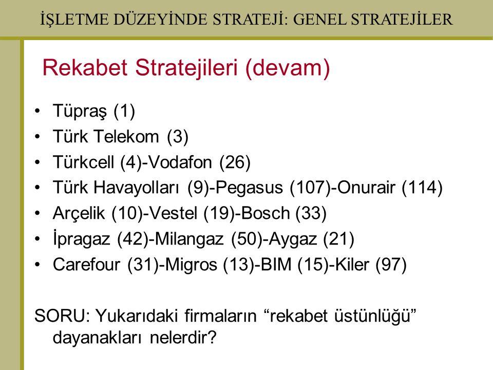 Rekabet Stratejileri (devam)