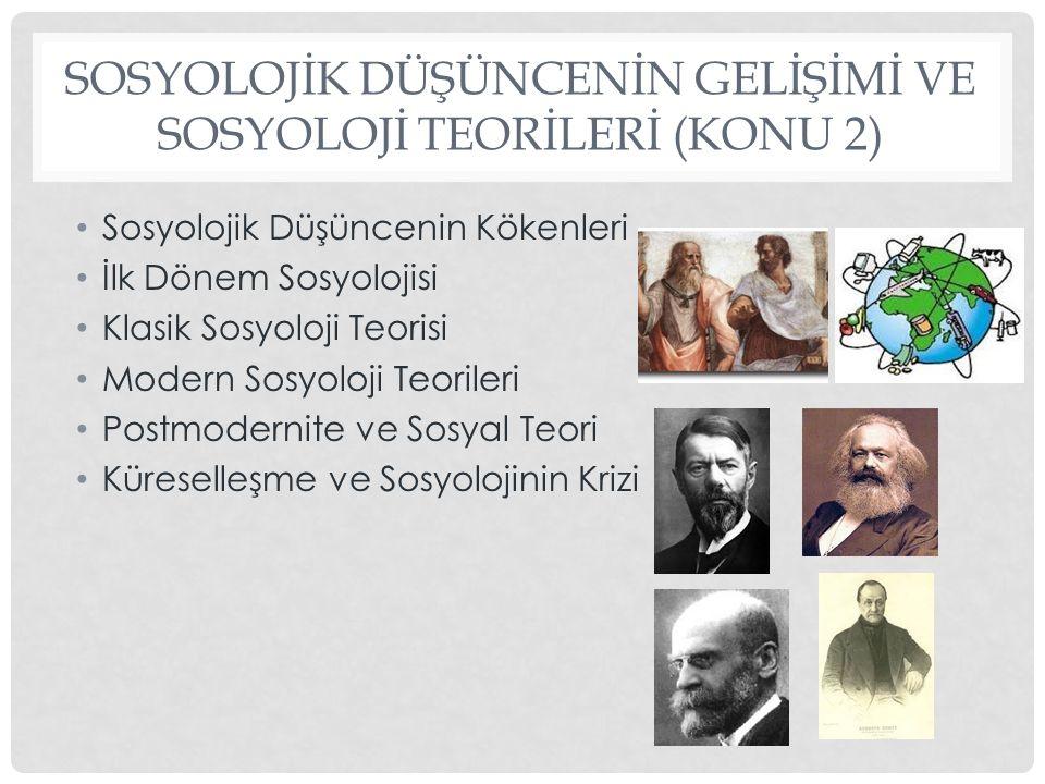 SOSYOLOJİK DÜŞÜNCENİN GELİŞİMİ VE SOSYOLOJİ TEORİLERİ (KONU 2)