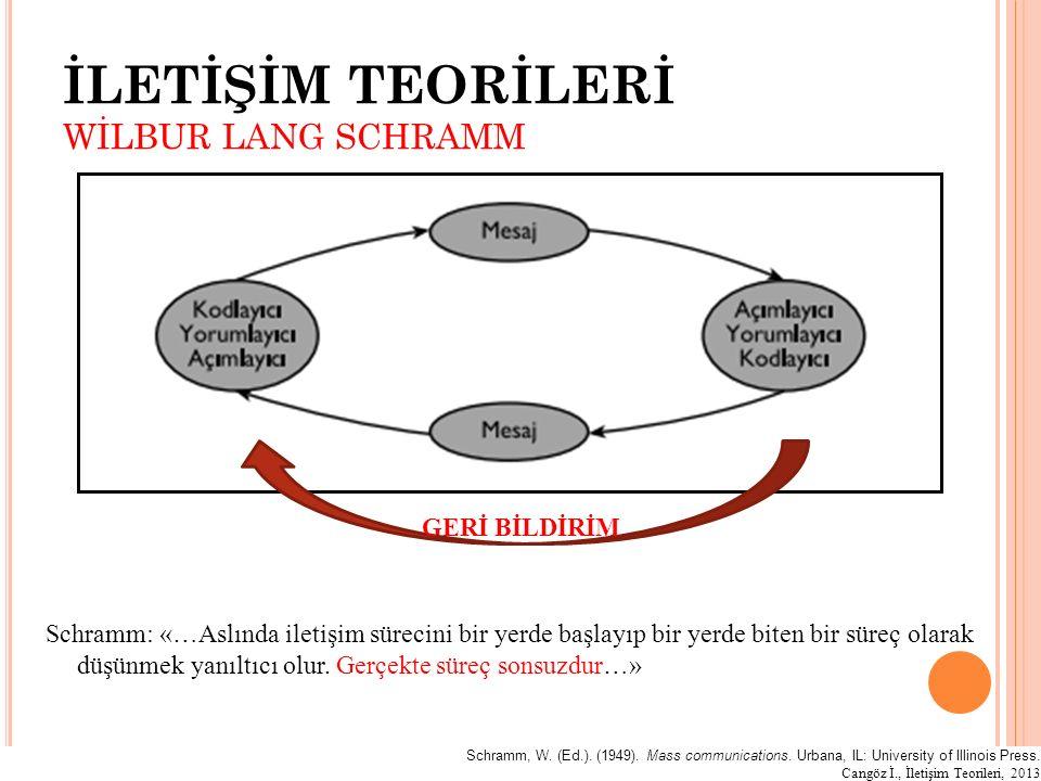 İLETİŞİM TEORİLERİ WİLBUR LANG SCHRAMM