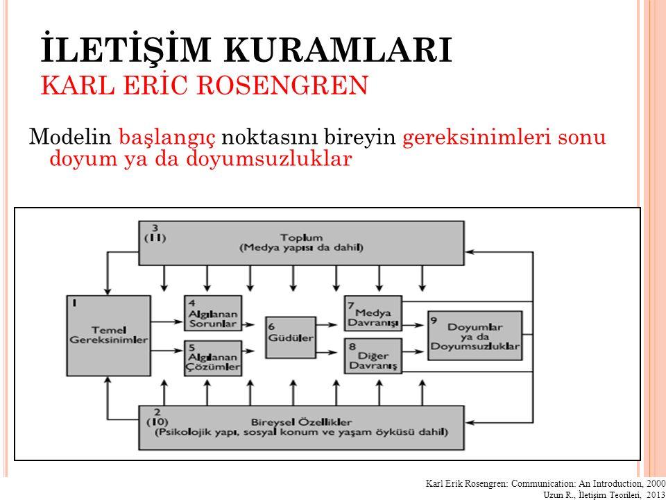 İLETİŞİM KURAMLARI KARL ERİC ROSENGREN