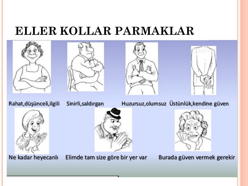 ELLER KOLLAR PARMAKLAR