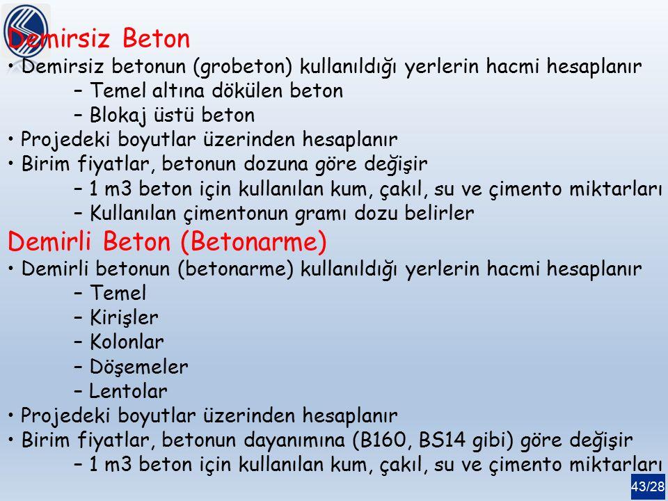 Demirli Beton (Betonarme)