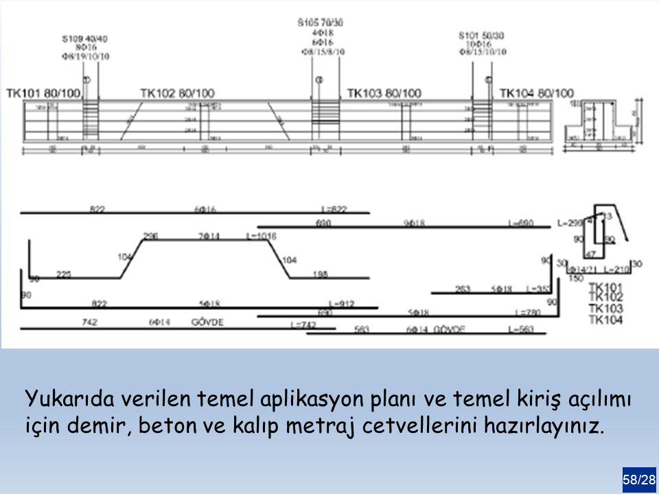 Yukarıda verilen temel aplikasyon planı ve temel kiriş açılımı için demir, beton ve kalıp metraj cetvellerini hazırlayınız.