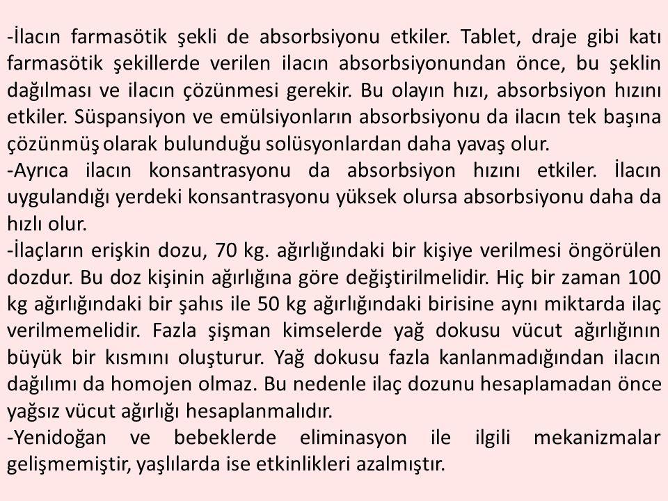 -İlacın farmasötik şekli de absorbsiyonu etkiler