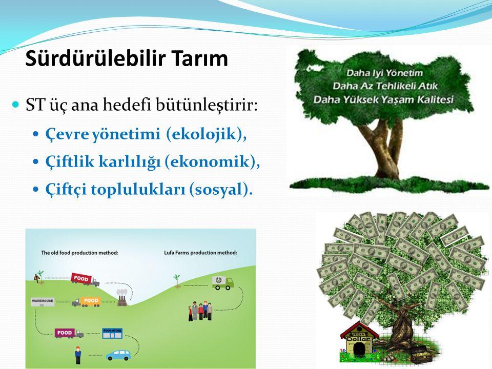 Sürdürülebilir Tarım ST üç ana hedefi bütünleştirir: