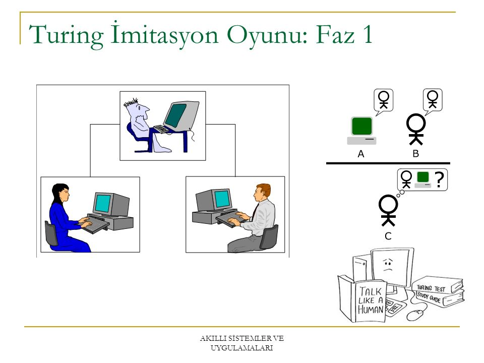 Turing İmitasyon Oyunu: Faz 1