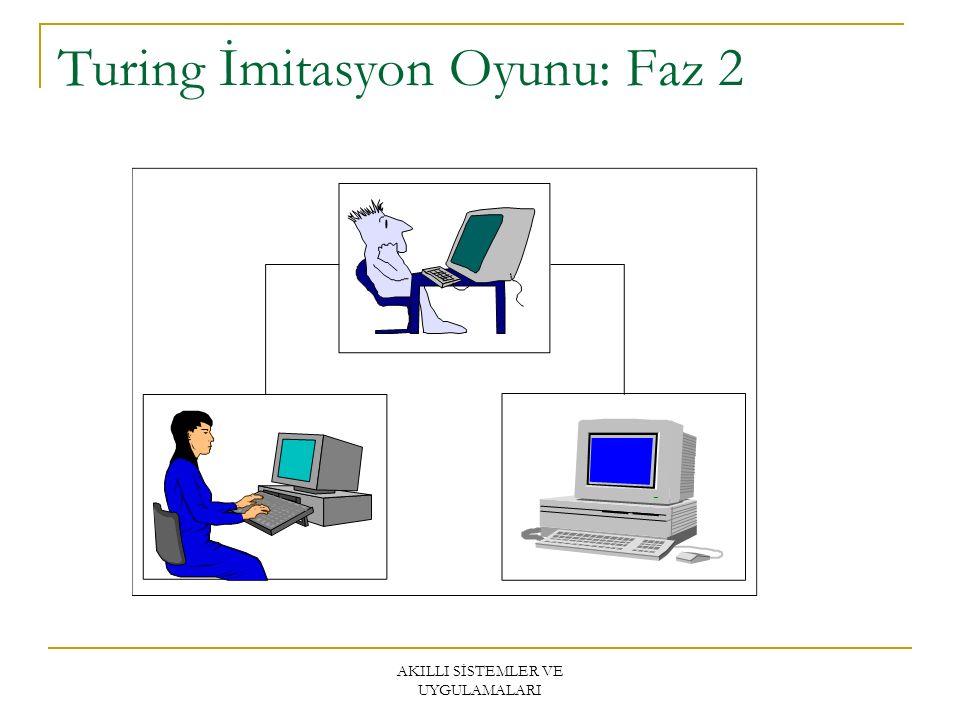 Turing İmitasyon Oyunu: Faz 2