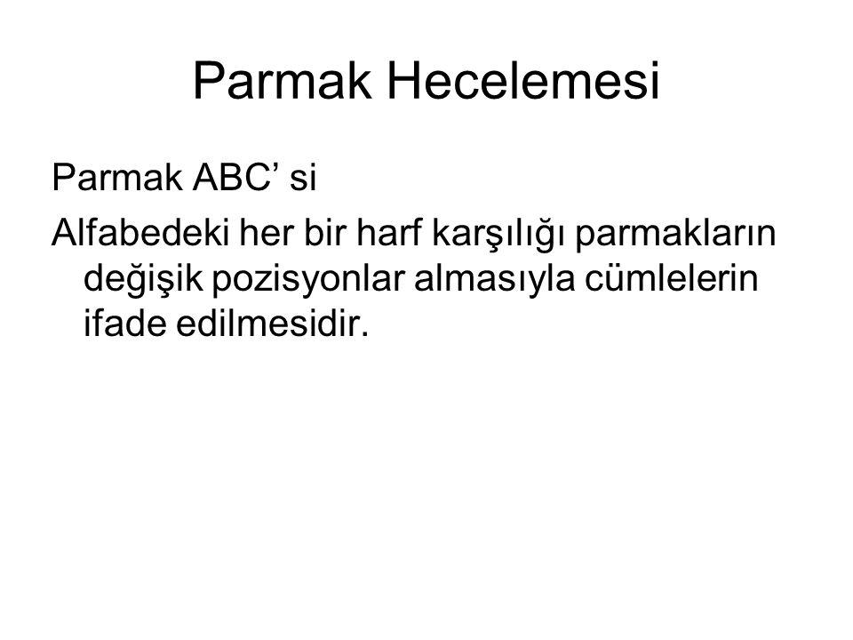 Parmak Hecelemesi Parmak ABC' si