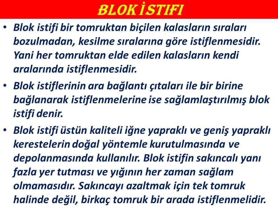 Blok İstifi