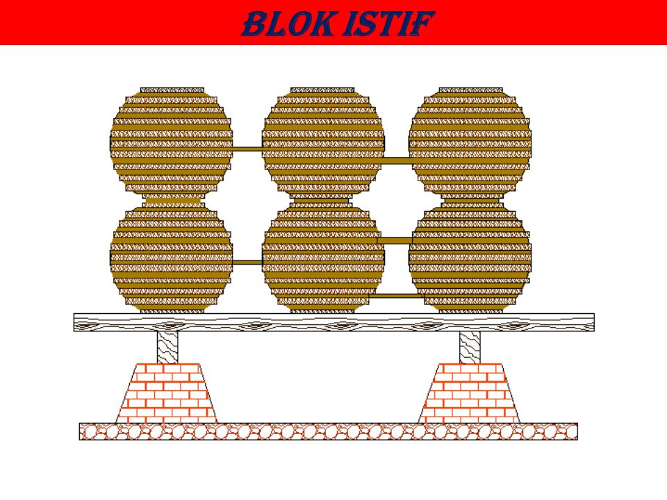 Blok istif