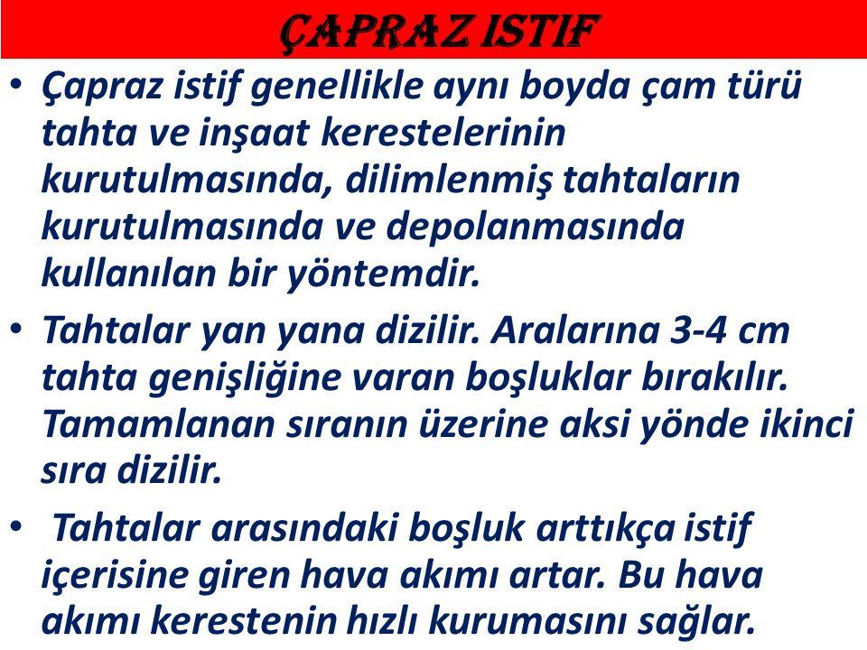Çapraz istif