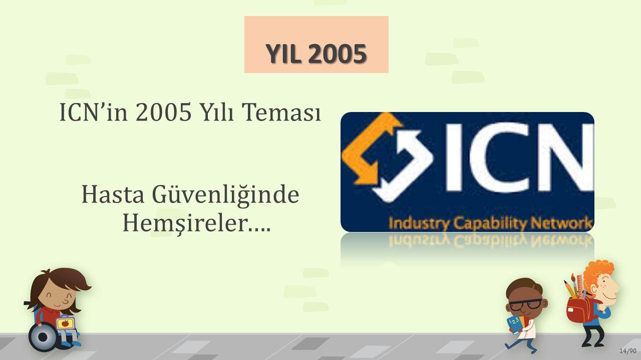ICN'in 2005 Yılı Teması Hasta Güvenliğinde Hemşireler….