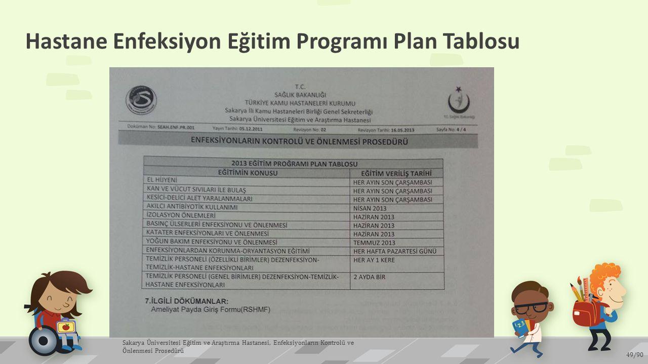 Hastane Enfeksiyon Eğitim Programı Plan Tablosu