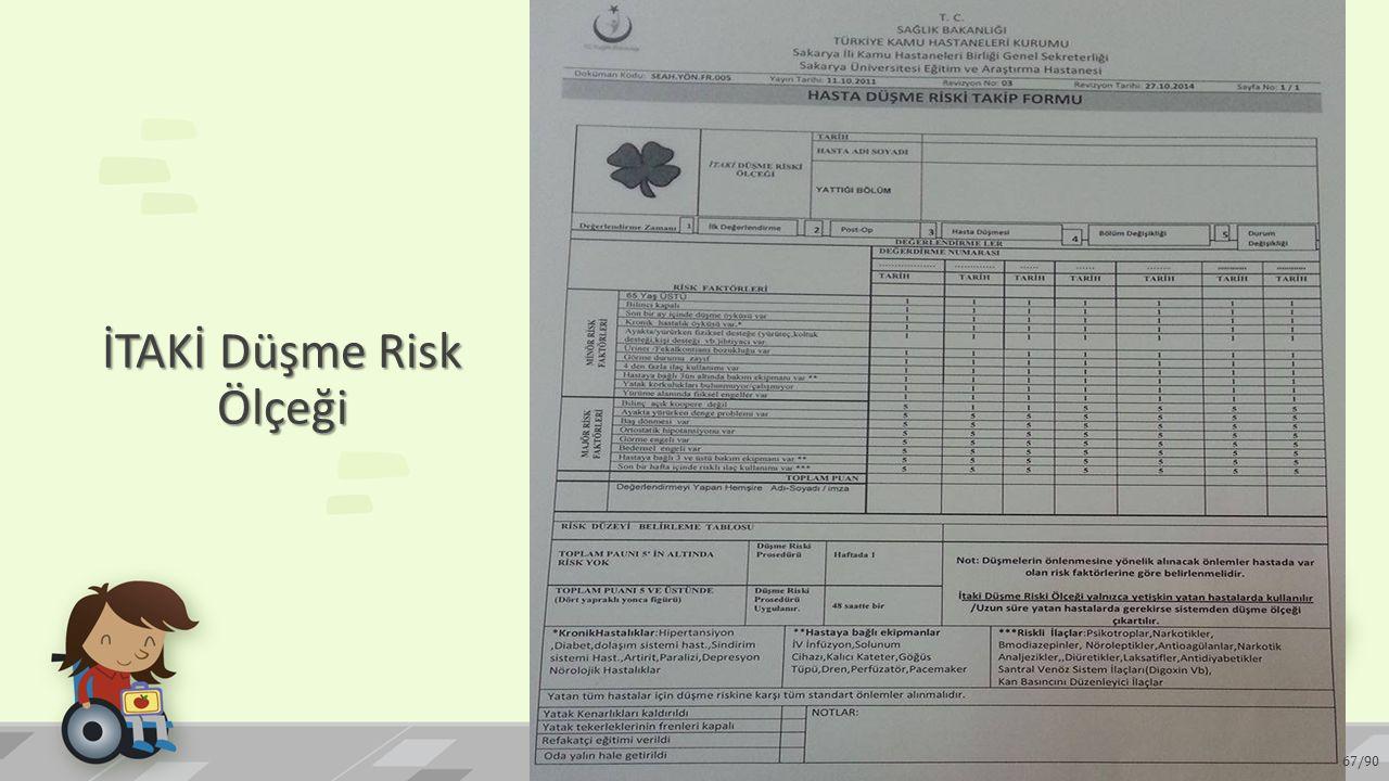 İTAKİ Düşme Risk Ölçeği