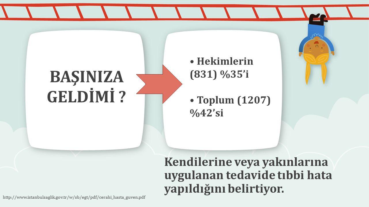 • Hekimlerin (831) %35'i • Toplum (1207) %42'si. BAŞINIZA GELDİMİ
