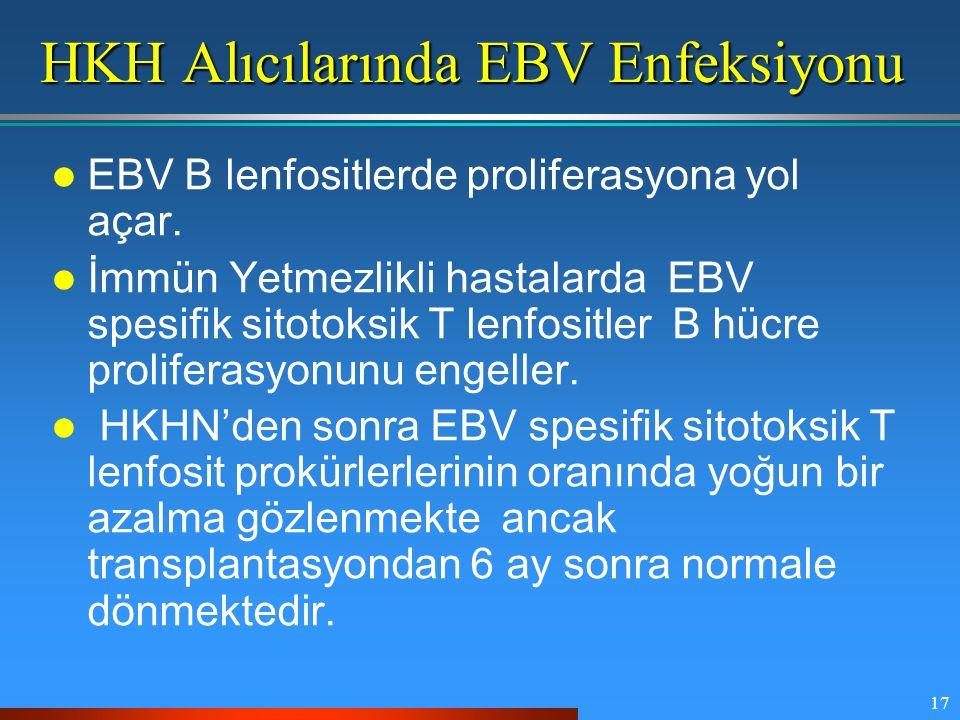 HKH Alıcılarında EBV Enfeksiyonu