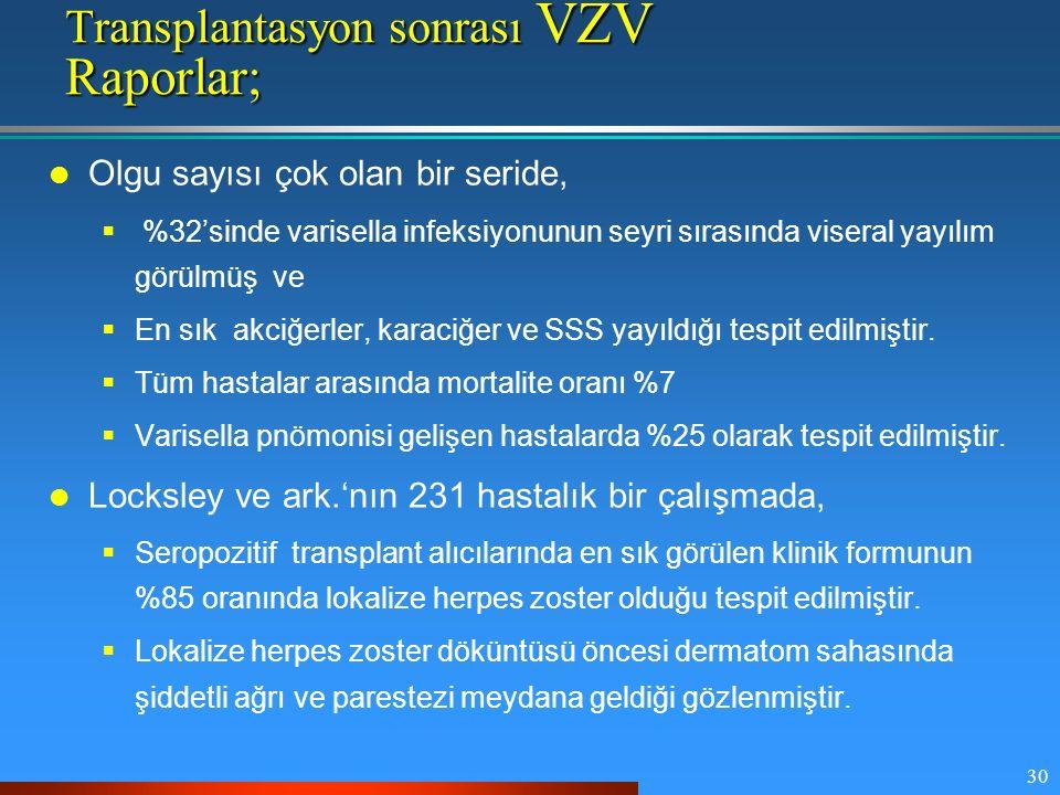 Transplantasyon sonrası VZV Raporlar;