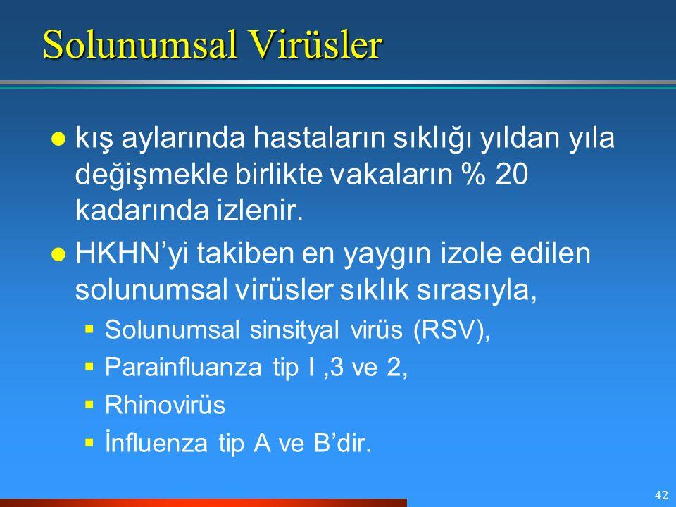 Solunumsal Virüsler kış aylarında hastaların sıklığı yıldan yıla değişmekle birlikte vakaların % 20 kadarında izlenir.