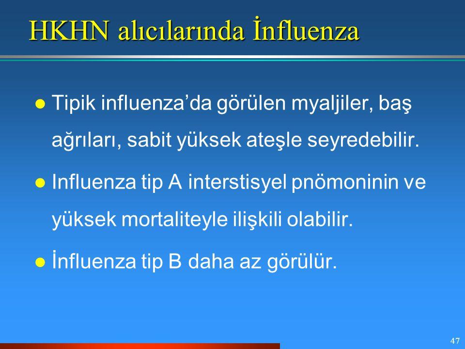HKHN alıcılarında İnfluenza