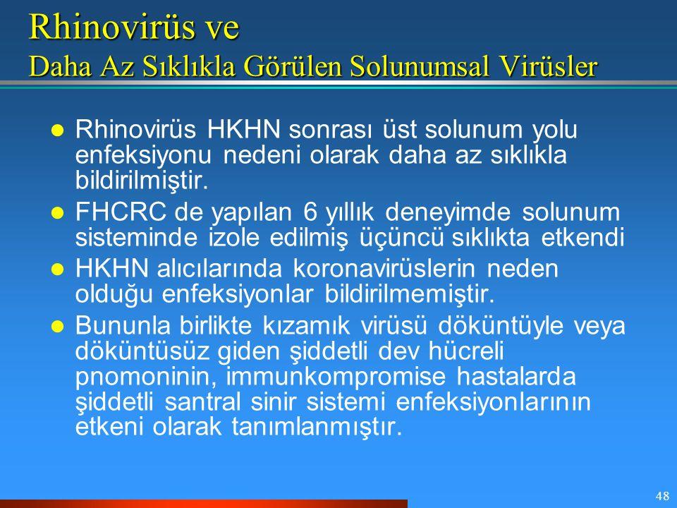 Rhinovirüs ve Daha Az Sıklıkla Görülen Solunumsal Virüsler