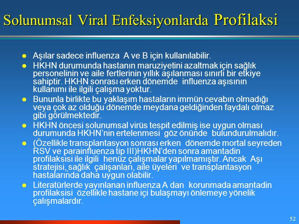 Solunumsal Viral Enfeksiyonlarda Profilaksi
