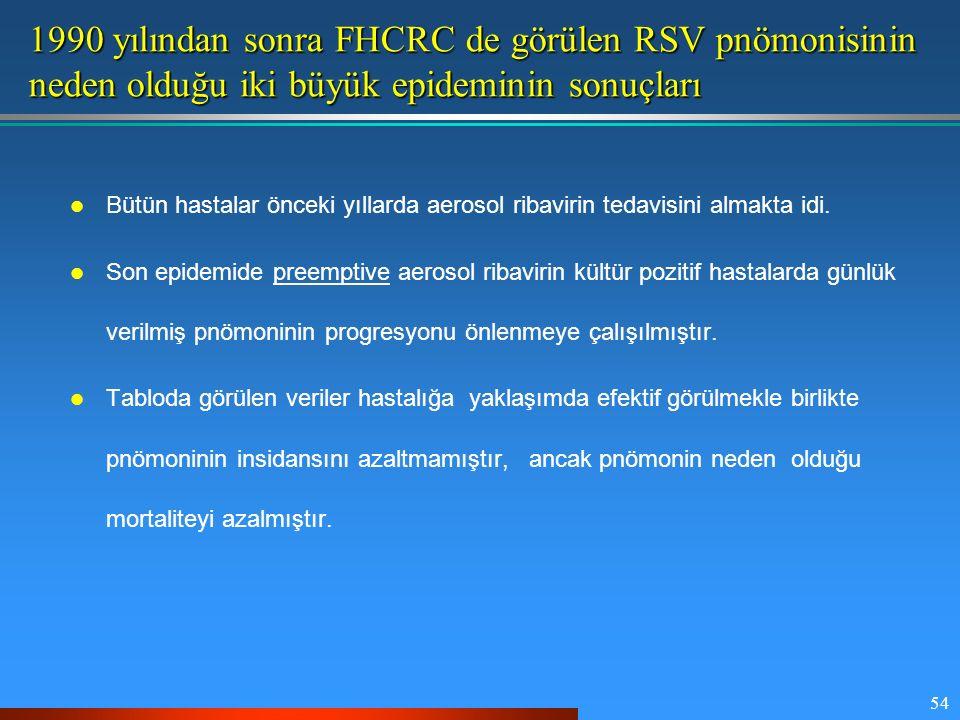 1990 yılından sonra FHCRC de görülen RSV pnömonisinin neden olduğu iki büyük epideminin sonuçları