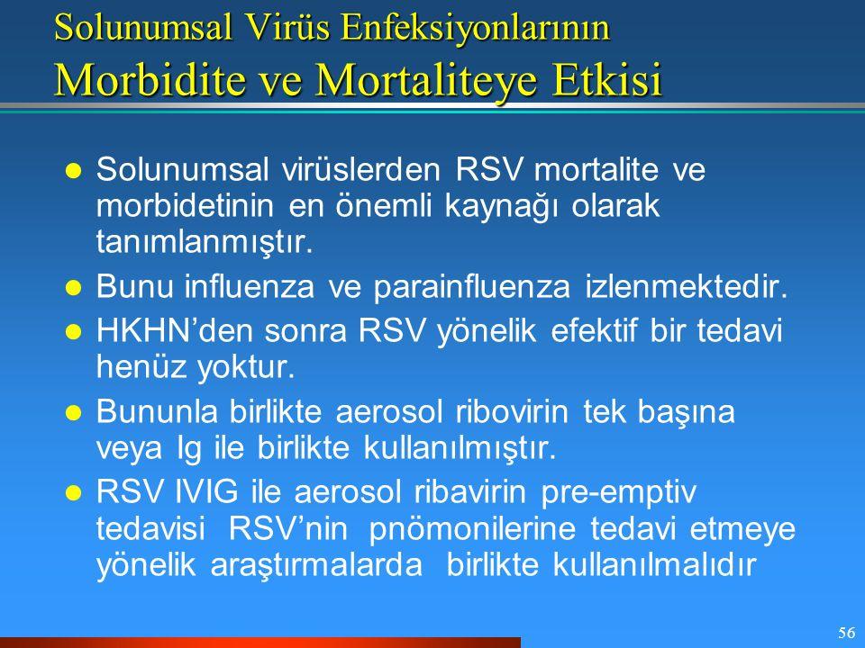 Solunumsal Virüs Enfeksiyonlarının Morbidite ve Mortaliteye Etkisi