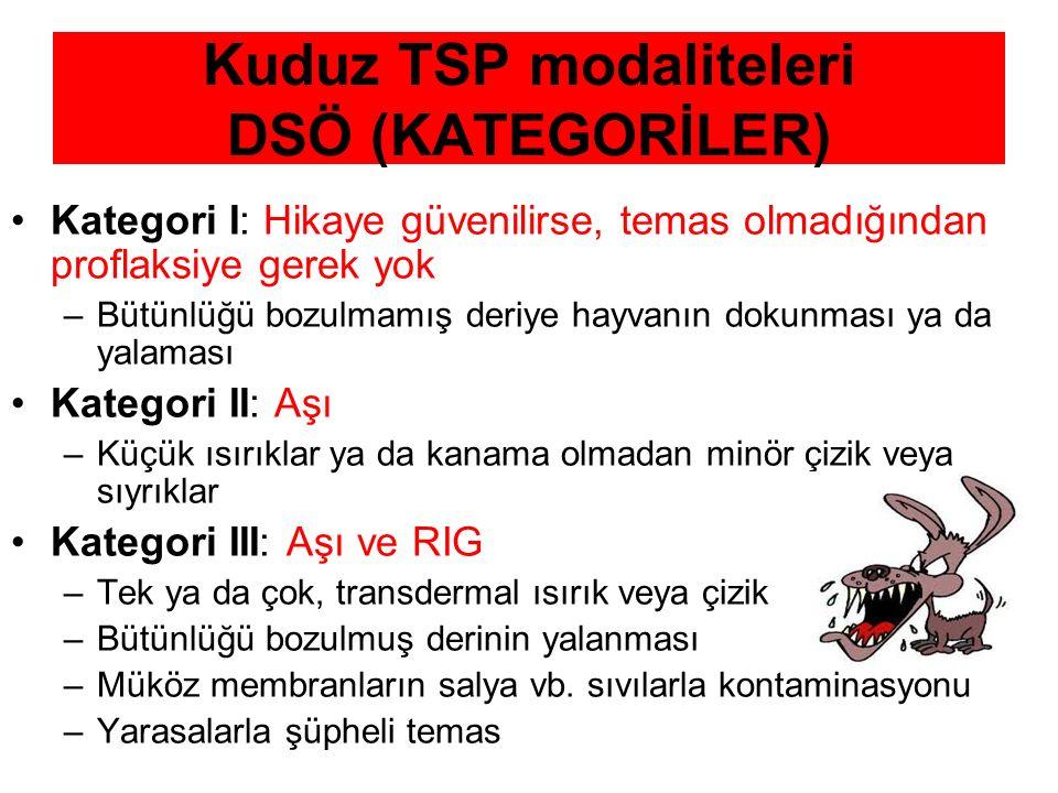 Kuduz TSP modaliteleri DSÖ (KATEGORİLER)