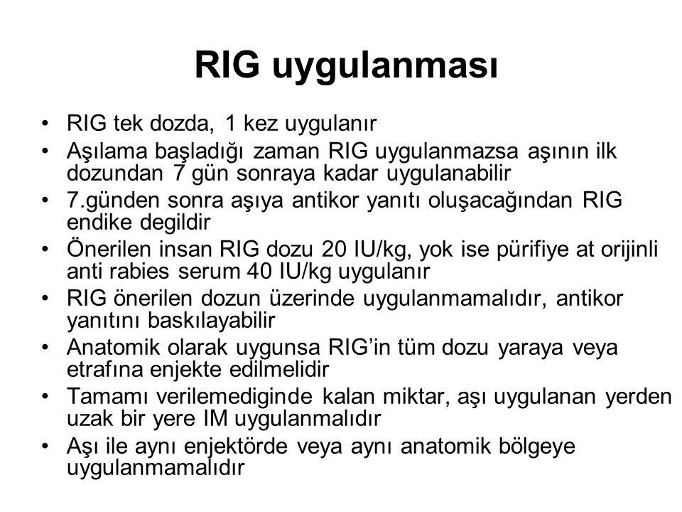 RIG uygulanması RIG tek dozda, 1 kez uygulanır