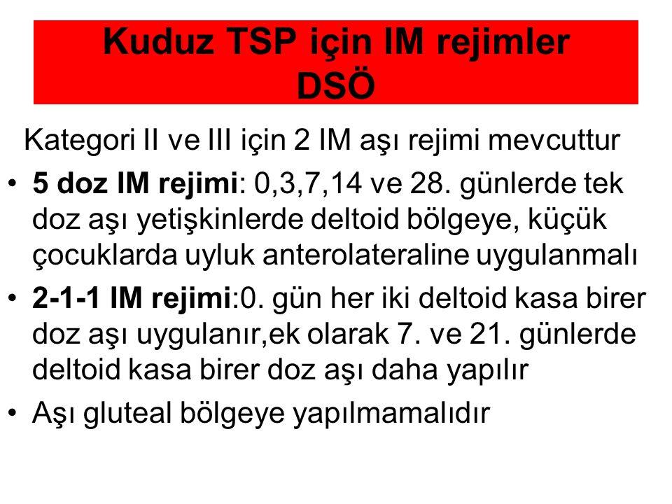 Kuduz TSP için IM rejimler DSÖ