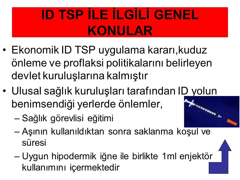 ID TSP İLE İLGİLİ GENEL KONULAR