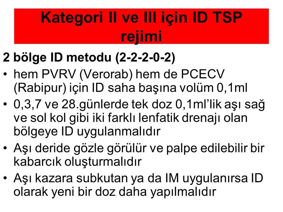 Kategori II ve III için ID TSP rejimi