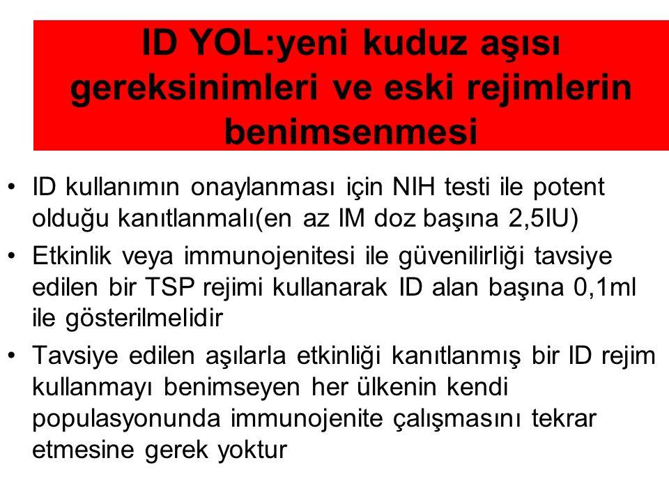 ID YOL:yeni kuduz aşısı gereksinimleri ve eski rejimlerin benimsenmesi