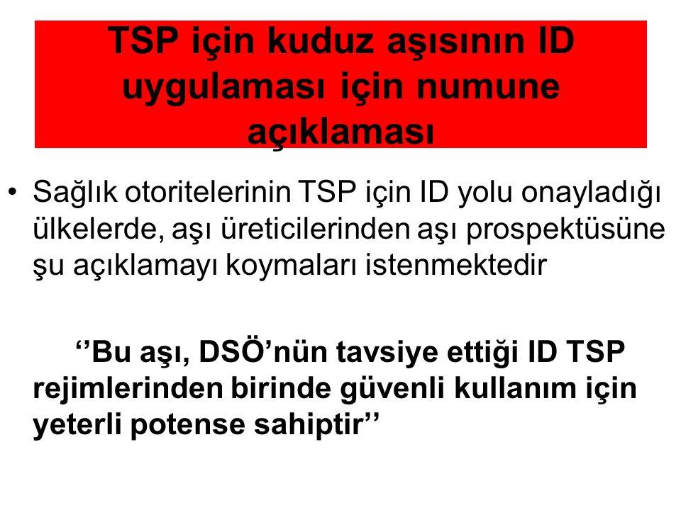 TSP için kuduz aşısının ID uygulaması için numune açıklaması