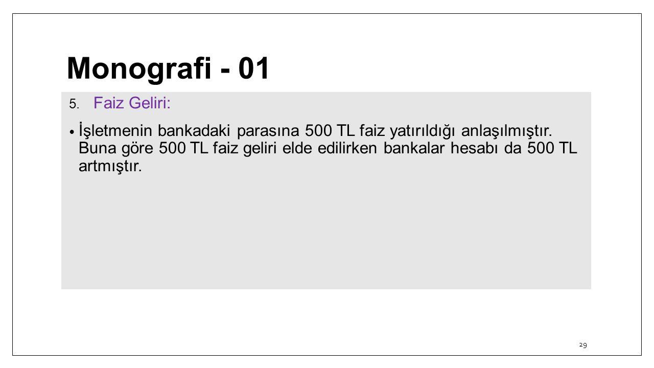 Monografi - 01 Faiz Geliri:
