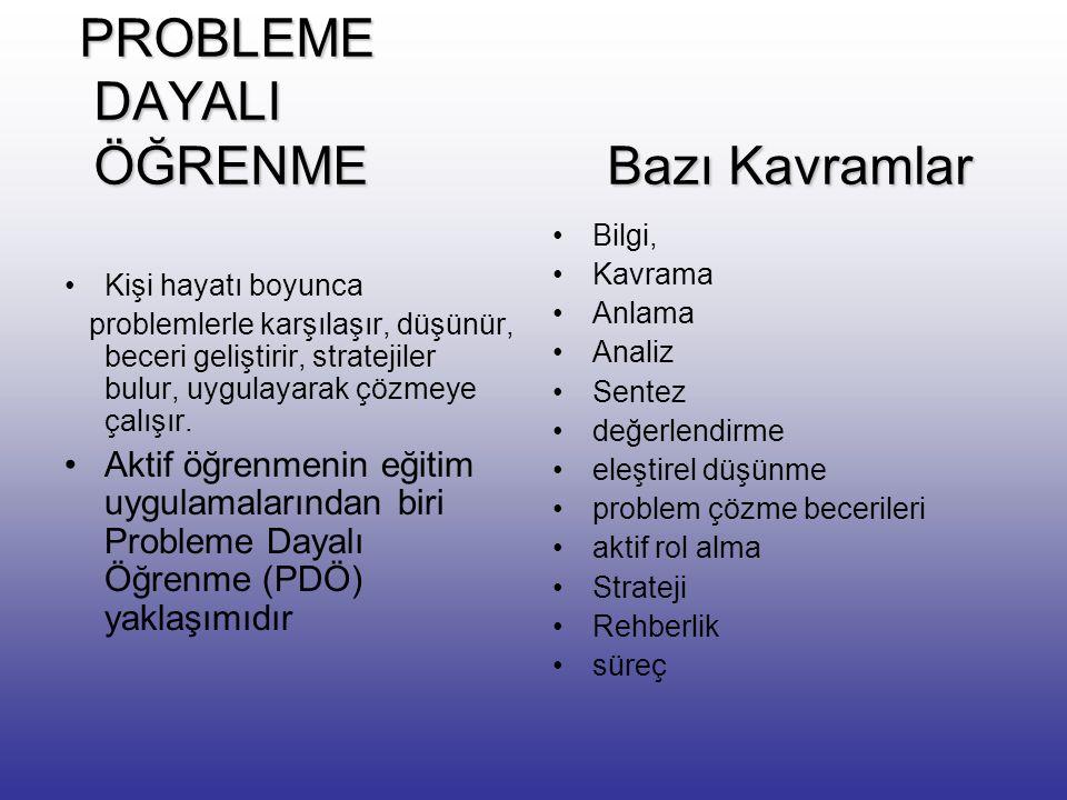 PROBLEME DAYALI ÖĞRENME Bazı Kavramlar