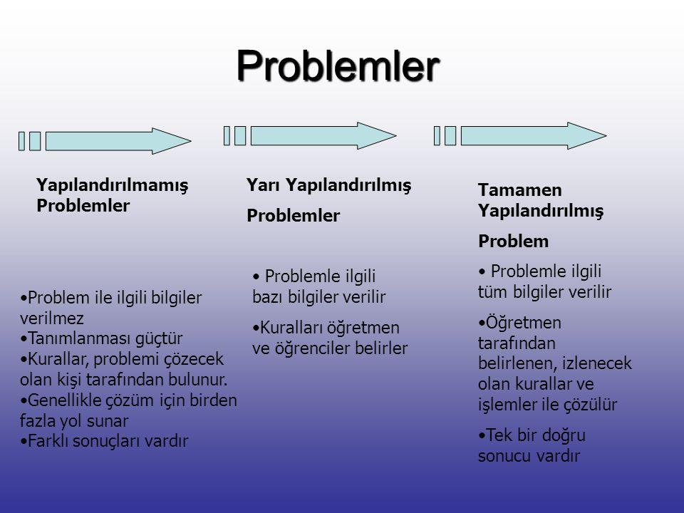 Problemler YapılandırılmamışProblemler Yarı Yapılandırılmış Problemler