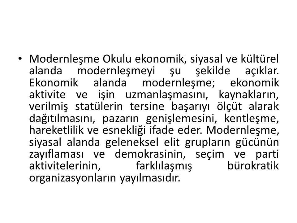 Modernleşme Okulu ekonomik, siyasal ve kültürel alanda modernleşmeyi şu şekilde açıklar.