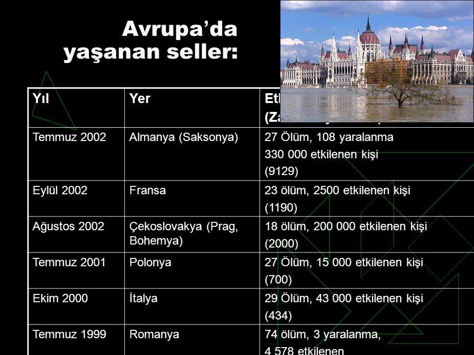 Avrupa'da yaşanan seller: