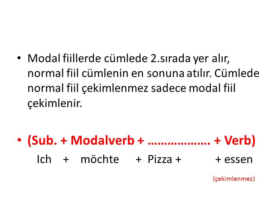 (Sub. + Modalverb + ………………. + Verb)
