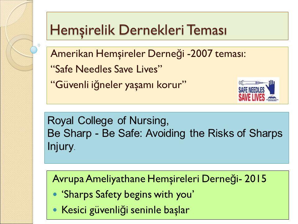 Hemşirelik Dernekleri Teması